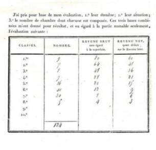 PV aantal en soorten woningen - kopie