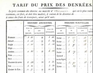 PV prijzen voedingswaren markt oudenaarde 1820